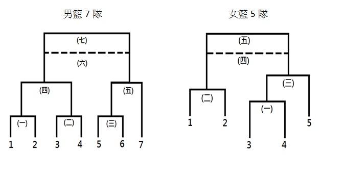 篮球24s计时器的电路图